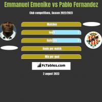 Emmanuel Emenike vs Pablo Fernandez h2h player stats