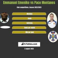 Emmanuel Emenike vs Paco Montanes h2h player stats