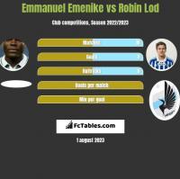 Emmanuel Emenike vs Robin Lod h2h player stats
