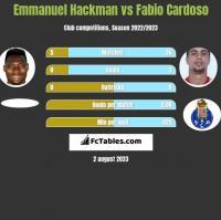 Emmanuel Hackman vs Fabio Cardoso h2h player stats