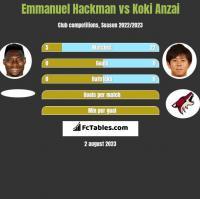 Emmanuel Hackman vs Koki Anzai h2h player stats