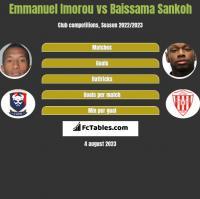 Emmanuel Imorou vs Baissama Sankoh h2h player stats