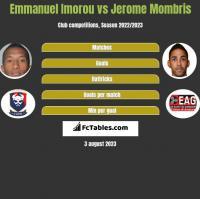 Emmanuel Imorou vs Jerome Mombris h2h player stats
