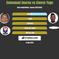Emmanuel Imorou vs Steeve Yago h2h player stats