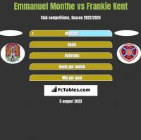 Emmanuel Monthe vs Frankie Kent h2h player stats