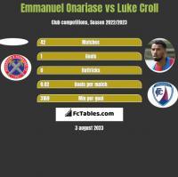 Emmanuel Onariase vs Luke Croll h2h player stats