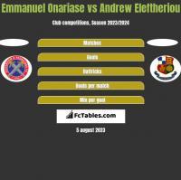 Emmanuel Onariase vs Andrew Eleftheriou h2h player stats
