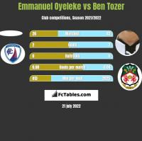Emmanuel Oyeleke vs Ben Tozer h2h player stats