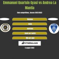 Emmanuel Quartsin Gyasi vs Andrea La Mantia h2h player stats
