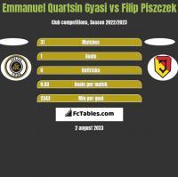 Emmanuel Quartsin Gyasi vs Filip Piszczek h2h player stats