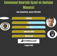 Emmanuel Quartsin Gyasi vs Gaetano Masucci h2h player stats