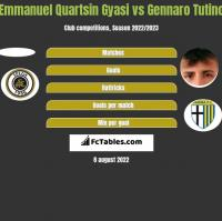 Emmanuel Quartsin Gyasi vs Gennaro Tutino h2h player stats