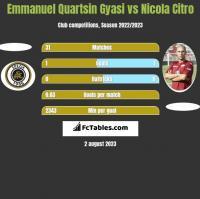 Emmanuel Quartsin Gyasi vs Nicola Citro h2h player stats