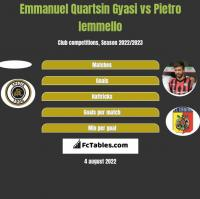 Emmanuel Quartsin Gyasi vs Pietro Iemmello h2h player stats