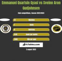 Emmanuel Quartsin Gyasi vs Sveinn Aron Gudjohnsen h2h player stats