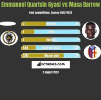 Emmanuel Quartsin Gyasi vs Musa Barrow h2h player stats