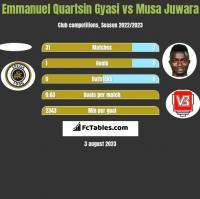 Emmanuel Quartsin Gyasi vs Musa Juwara h2h player stats