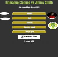 Emmanuel Sonupe vs Jimmy Smith h2h player stats