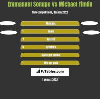 Emmanuel Sonupe vs Michael Timlin h2h player stats