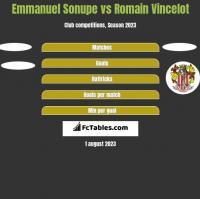 Emmanuel Sonupe vs Romain Vincelot h2h player stats