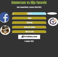 Emmerson vs Ilija Tucevic h2h player stats