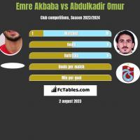 Emre Akbaba vs Abdulkadir Omur h2h player stats