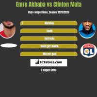 Emre Akbaba vs Clinton Mata h2h player stats