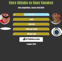 Emre Akbaba vs Hans Vanaken h2h player stats