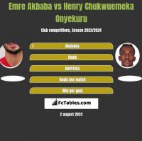 Emre Akbaba vs Henry Chukwuemeka Onyekuru h2h player stats