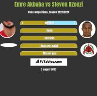 Emre Akbaba vs Steven Nzonzi h2h player stats