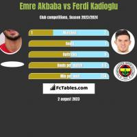Emre Akbaba vs Ferdi Kadioglu h2h player stats