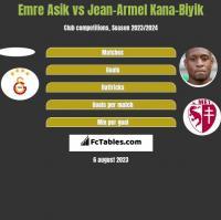 Emre Asik vs Jean-Armel Kana-Biyik h2h player stats