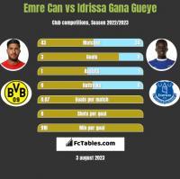 Emre Can vs Idrissa Gana Gueye h2h player stats