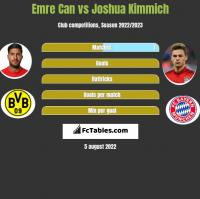 Emre Can vs Joshua Kimmich h2h player stats