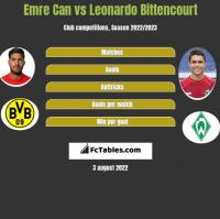Emre Can vs Leonardo Bittencourt h2h player stats