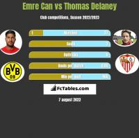Emre Can vs Thomas Delaney h2h player stats