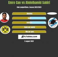 Emre Can vs Abdelhamid Sabiri h2h player stats