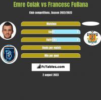 Emre Colak vs Francesc Fullana h2h player stats