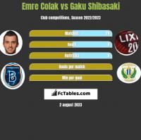 Emre Colak vs Gaku Shibasaki h2h player stats