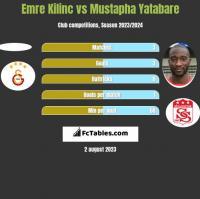 Emre Kilinc vs Mustapha Yatabare h2h player stats