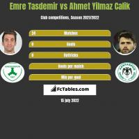 Emre Tasdemir vs Ahmet Yilmaz Calik h2h player stats