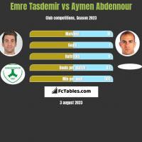 Emre Tasdemir vs Aymen Abdennour h2h player stats