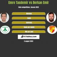 Emre Tasdemir vs Berkan Emir h2h player stats