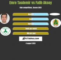 Emre Tasdemir vs Fatih Aksoy h2h player stats