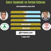 Emre Tasdemir vs Ferhat Oztorun h2h player stats