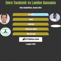 Emre Tasdemir vs Lamine Gassama h2h player stats