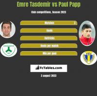 Emre Tasdemir vs Paul Papp h2h player stats