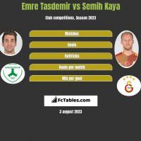 Emre Tasdemir vs Semih Kaya h2h player stats