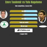 Emre Tasdemir vs Yuto Nagatomo h2h player stats
