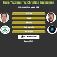 Emre Tasdemir vs Christian Luyindama h2h player stats